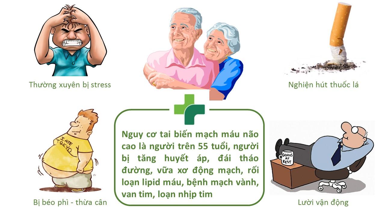 trung tâm vật lí trị liệu
